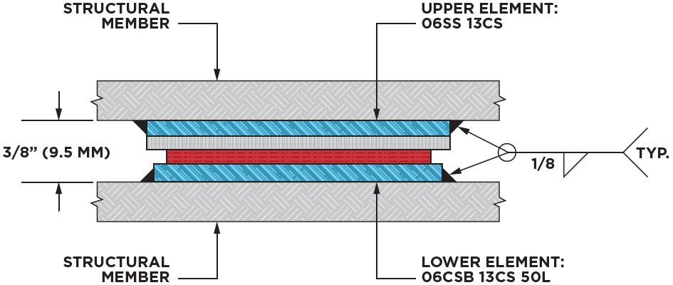 Con Slide Bearings Type Csa Csb Conserv Inc